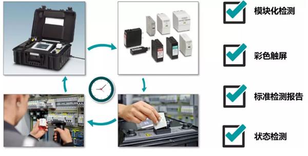 便携式监测设备现场检测.jpg