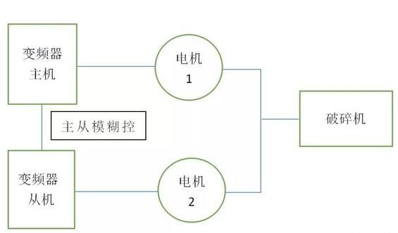 基本框架.png