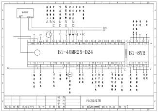 永宏PLC在全自动封边机上的应用11.jpg
