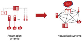 变频器作为传感器进行工况监测1.jpg