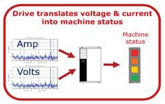 变频器作为传感器进行工况监测6.jpg