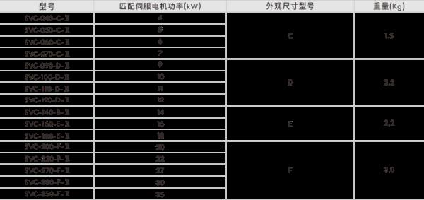 型号列表 - 副本.png