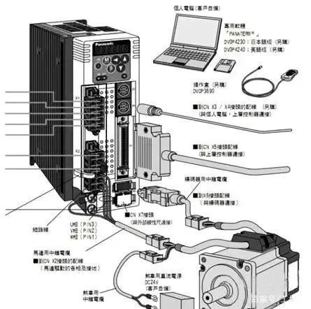 伺服电机转矩控制.jpg