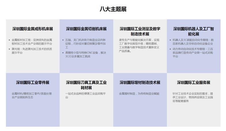 ITES深圳工业展-SIMM深圳机械展-(5).jpg