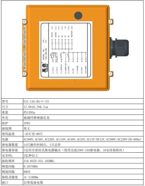 F21-14S-RX.jpg