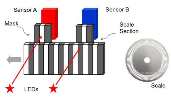 透射式光学编码器.jpg