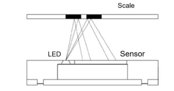 反射式光學編碼器.jpg