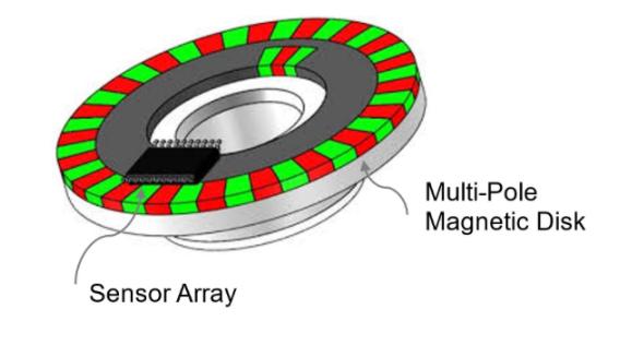 磁性编码器.png