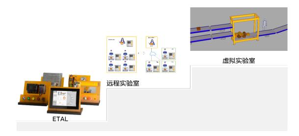 图10-贝加莱多样化的培训体系设计.png
