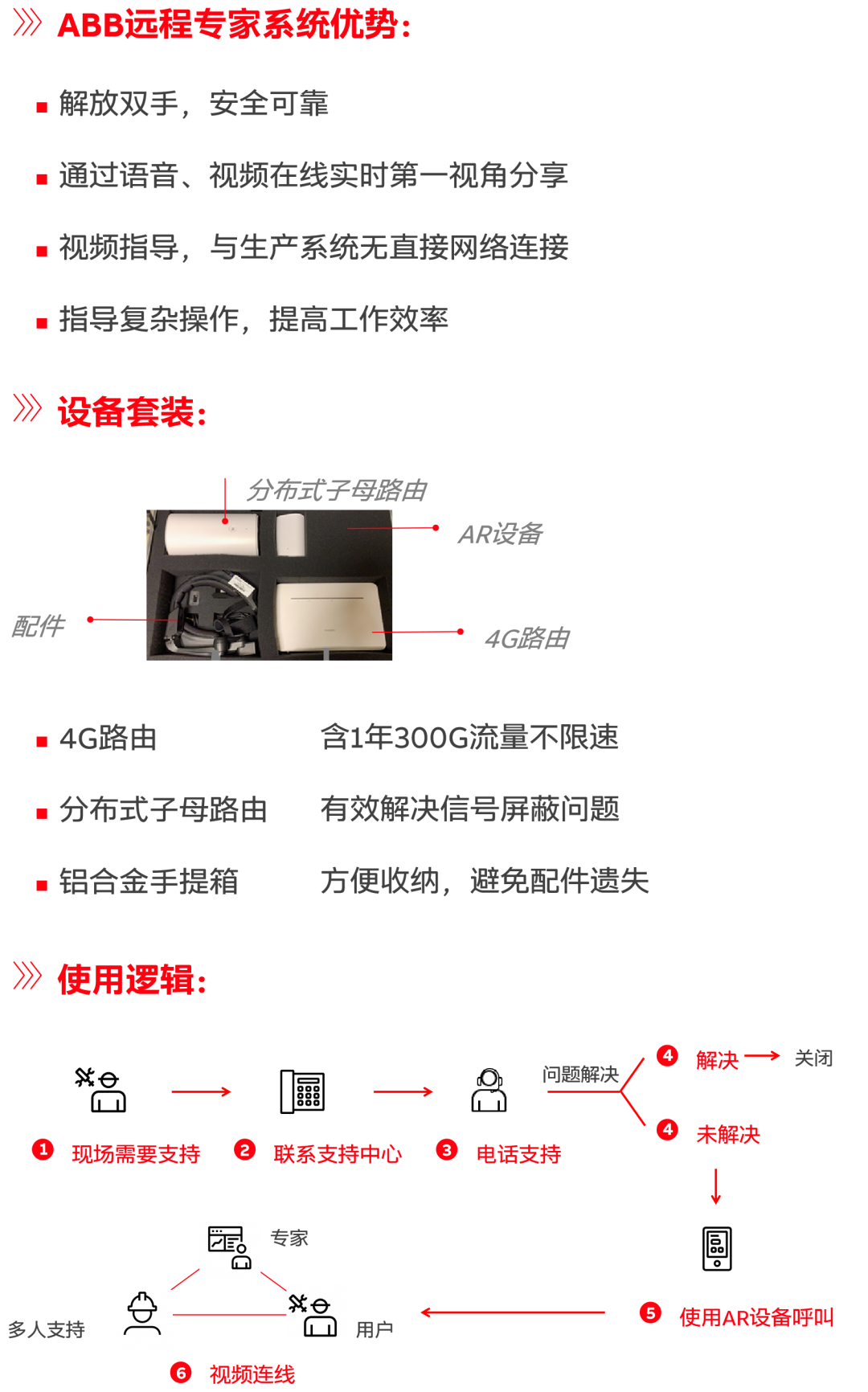 ABB远程专家系统优势.png