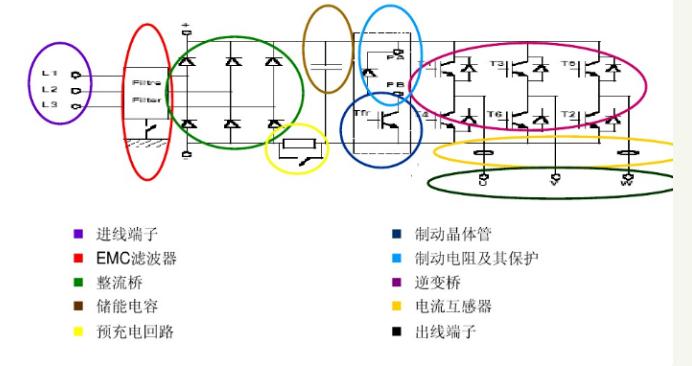 变频器接线