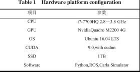 表 1 硬件平台配置