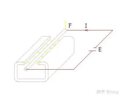 通电导线在磁场中受力示意图
