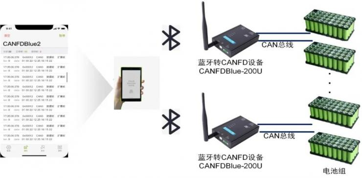 移动端监控动力电池测试情况