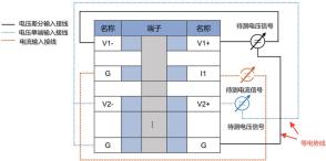 HCQX-AD04-D 模拟量输入模块接线图.png