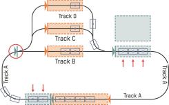 应用工程师可以为滑块在给定触发点处的行为设置规则。然后,mapp Trak 就会计算出各个滑块的最佳运动。.png