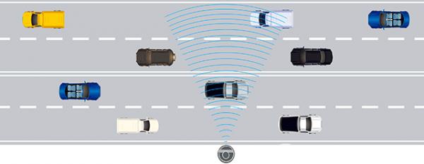 交通流量监测雷达