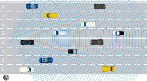 交通流量计雷达