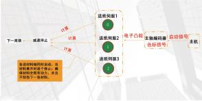 三轴前缘控制系统流程图.png