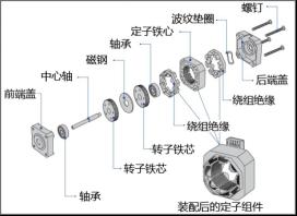 步进电机基本结构图.png