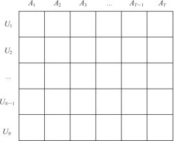 用户 - 特征矩阵 M 示意图.jpg