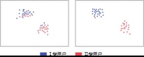 进行与不进行奇异值分解后聚类的效果对比.png