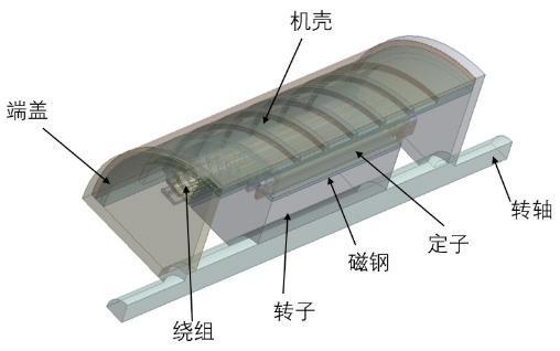 三维温度场的计算模型.jpg