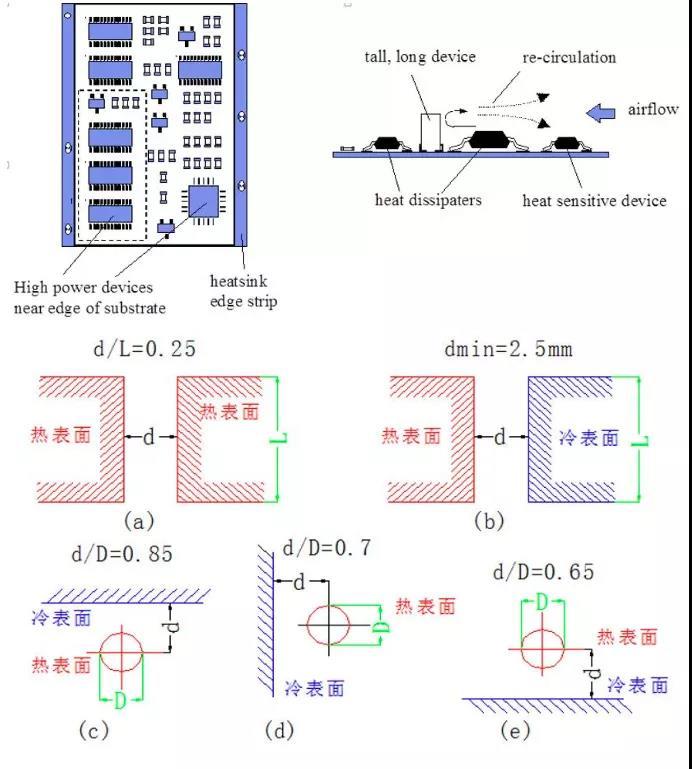 元器件间距建议.jpg