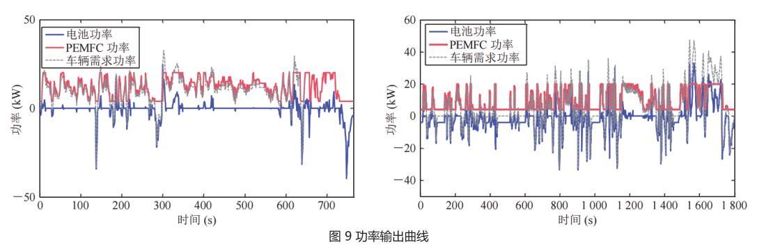 图 9 功率输出曲线.jpg