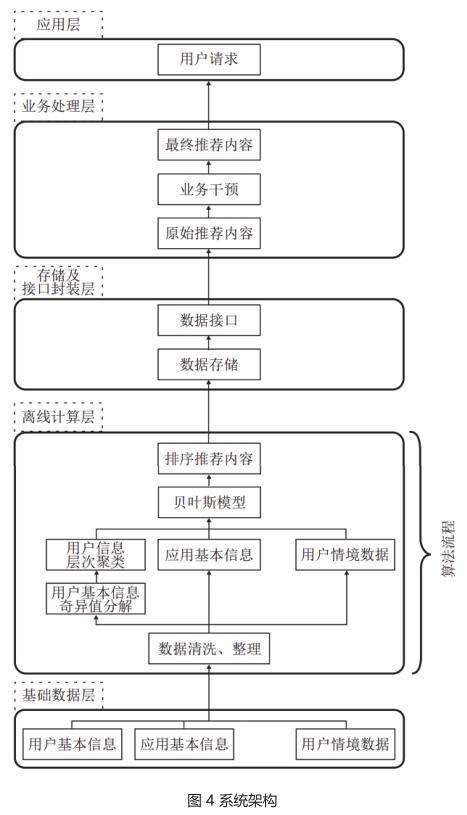 图 4 系统架构.jpg