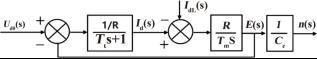 速度闭环 PID 控制框图.png