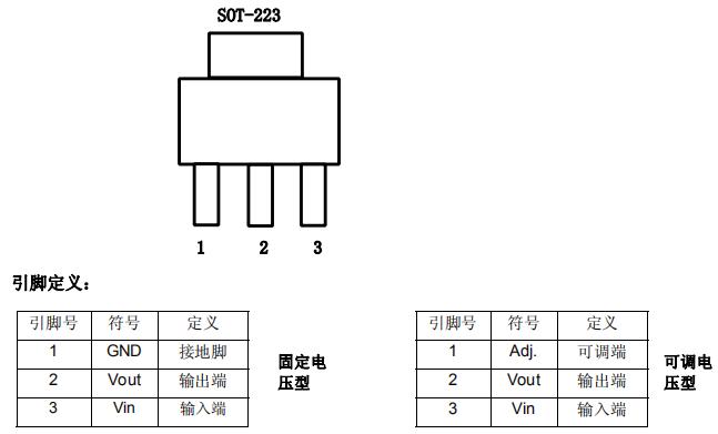 ams1117-3.3v管脚图.png
