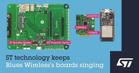 《【沐鸣2平台登录地址】意法半导体和 Blues Wireless 合作加快嵌入式蜂窝技术的应用》