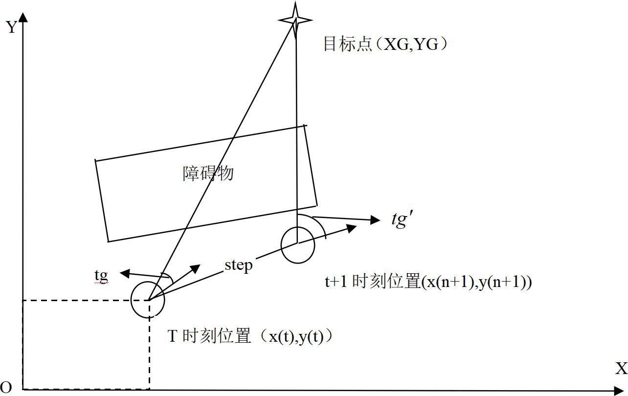 参考坐标系.png