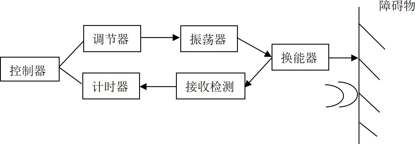 超声波传感器原理图.png